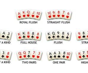 Комбинации в покере для начинающих