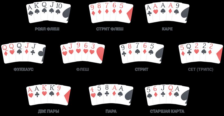 комбинации карт в покере по старшинству