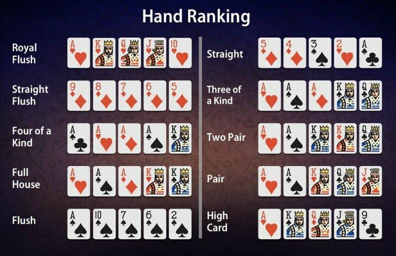 Техас Холдем комбинации в покере по старшинству