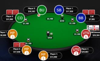 Префлоп в покере – что это и как выиграть на префлопе