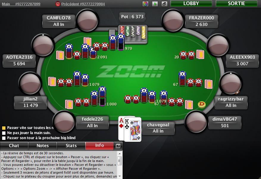 стратегия зум покера