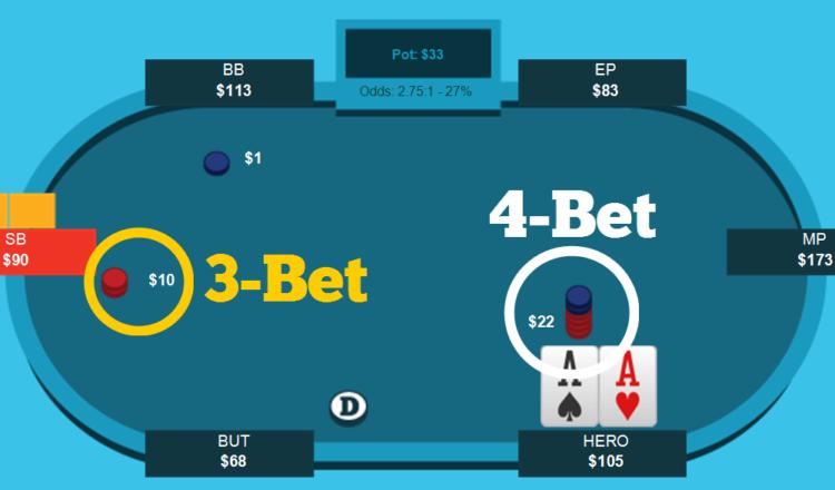 3-бет в покере