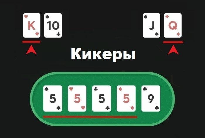 Кикер в покере – правила использования