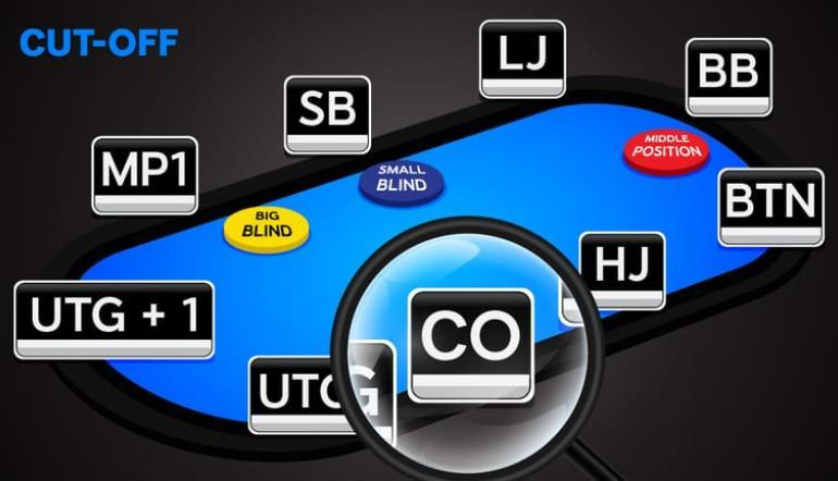 Позиция катофф в покере