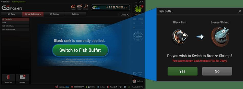 Подробный обзор системы лояльности GGPokerOK Fish Buffet