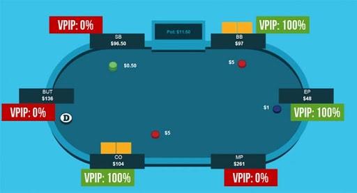 VPIP в покере - что это